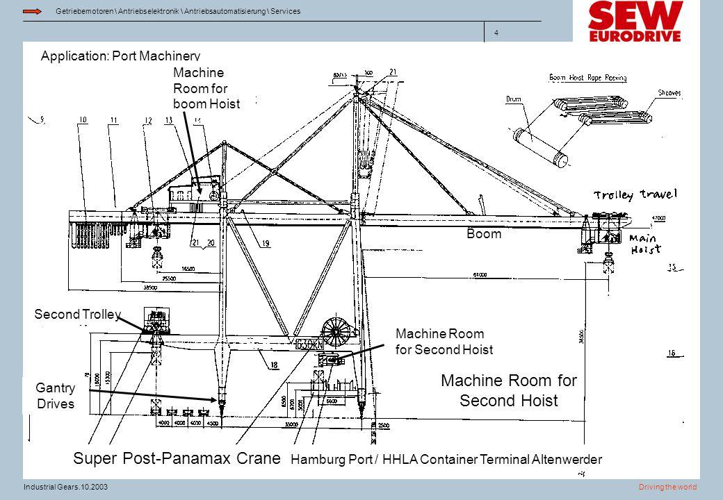 Application: Port Machinery Getriebemotoren \ Antriebselektronik \ Antriebsautomatisierung \ Services Driving the worldIndustrial Gears.10.2003 4 Mach