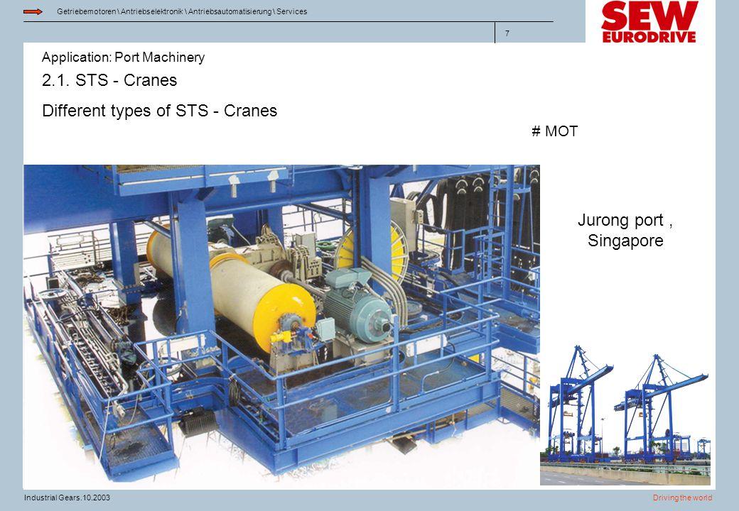 Application: Port Machinery Getriebemotoren \ Antriebselektronik \ Antriebsautomatisierung \ Services Driving the worldIndustrial Gears.10.2003 7 2.1.