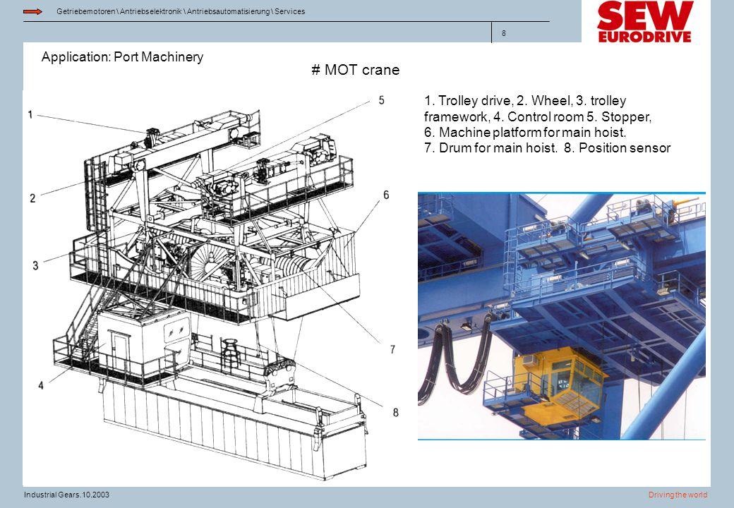 Application: Port Machinery Getriebemotoren \ Antriebselektronik \ Antriebsautomatisierung \ Services Driving the worldIndustrial Gears.10.2003 8 1. T
