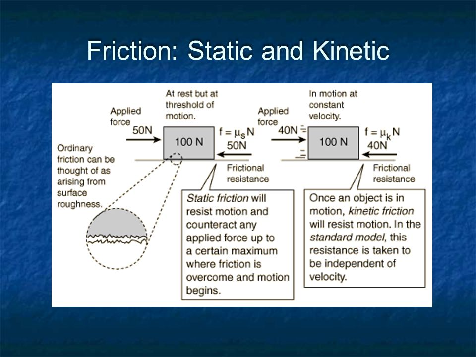 Friction: What is it. the roughness of the surfaces.