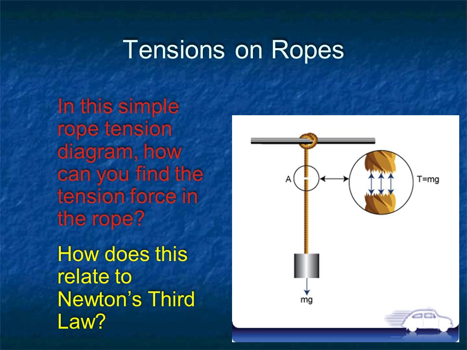 Tensions on Ropes In this simple rope tension diagram, how can you find the tension force in the rope.