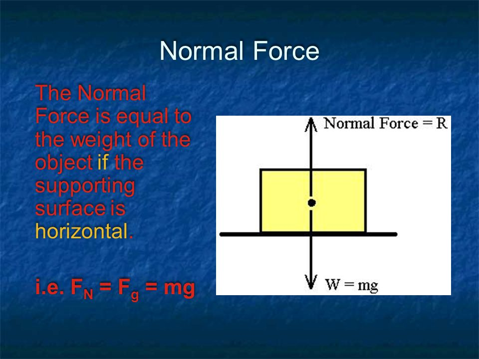 Normal Force The Normal Force is the perpendicular contact force that a supporting surface exerts on another object.
