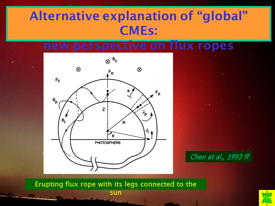 Erupting flux rope with its legs connected to the sun Alternative explanation of global CMEs: new perspective on flux ropes Chen et al., 1993 ff