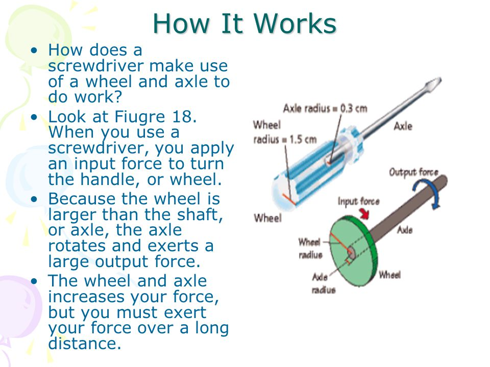 How It Works How does a screwdriver make use of a wheel and axle to do work? Look at Fiugre 18. When you use a screwdriver, you apply an input force t