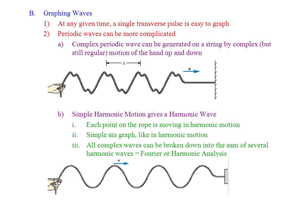 C.Velocity of a wave on a rope 1)Velocity does not depend on frequency (f) or the shape of the wave 2)Why do pulses move.