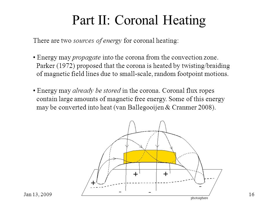 Jan 13, 2009ISSI16 Part II: Coronal Heating There are two sources of energy for coronal heating: Energy may propagate into the corona from the convect
