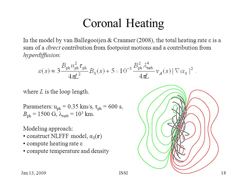 Jan 13, 2009ISSI18 Coronal Heating In the model by van Ballegooijen & Cranmer (2008), the total heating rate ε is a sum of a direct contribution from footpoint motions and a contribution from hyperdiffusion: where L is the loop length.