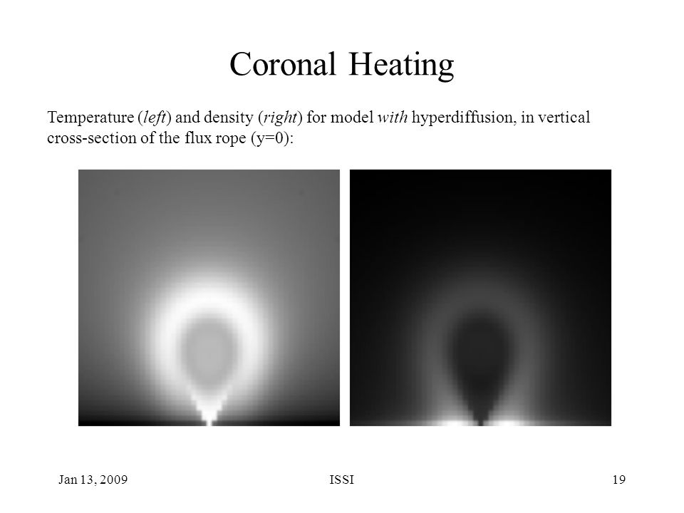 Jan 13, 2009ISSI19 Coronal Heating Temperature (left) and density (right) for model with hyperdiffusion, in vertical cross-section of the flux rope (y=0):