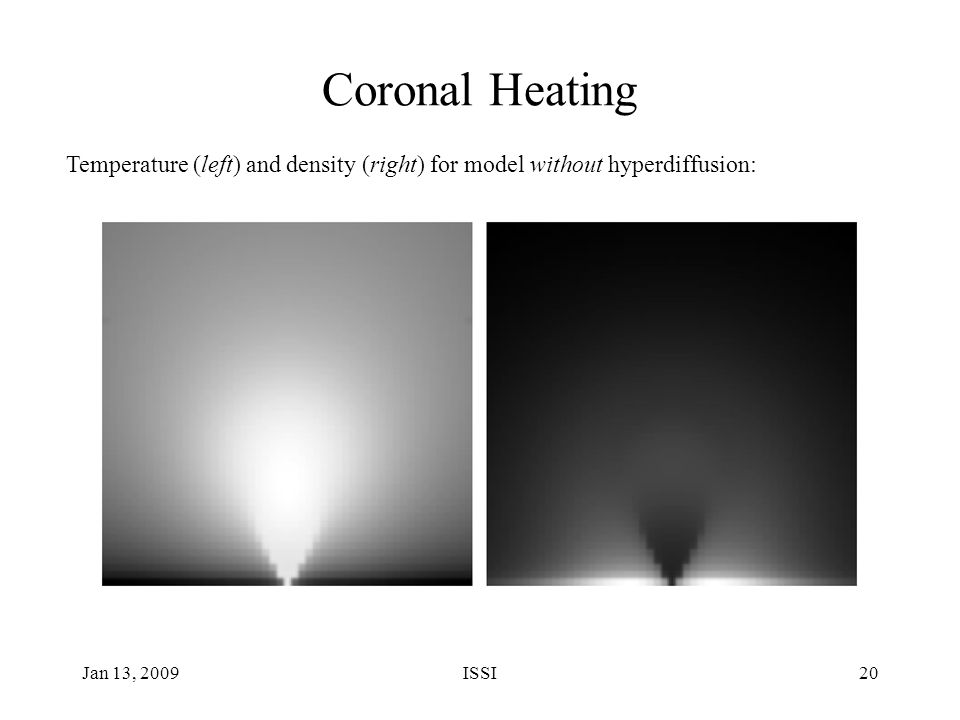 Jan 13, 2009ISSI20 Coronal Heating Temperature (left) and density (right) for model without hyperdiffusion: