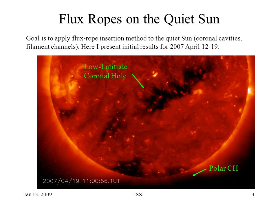 Jan 13, 2009ISSI4 Flux Ropes on the Quiet Sun Goal is to apply flux-rope insertion method to the quiet Sun (coronal cavities, filament channels). Here