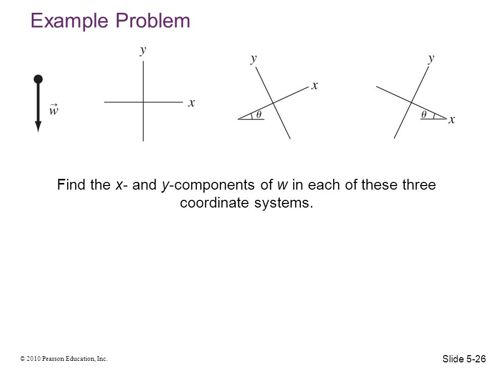© 2010 Pearson Education, Inc. Find the x- and y-components of w in each of these three coordinate systems. Example Problem Slide 5-26