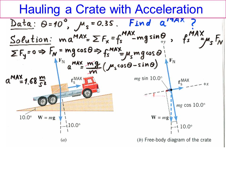 Hauling a Crate with Acceleration