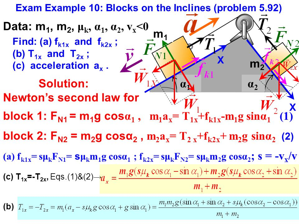 Exam Example 10: Blocks on the Inclines (problem 5.92) m 1 m2m2 X X α1α1 α2 α2 Data: m 1, m 2, μ k, α 1, α 2, v x <0 Solution: Newton's second law for