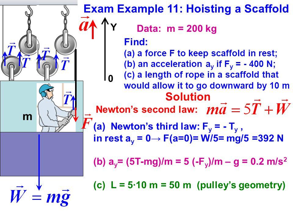 Exam Example 11: Hoisting a Scaffold Y 0 m Data: m = 200 kg Find: (a) a force F to keep scaffold in rest; (b) an acceleration a y if F y = - 400 N; (c