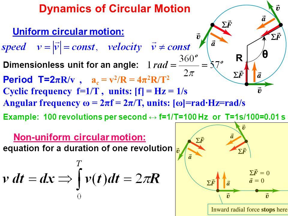 Dynamics of Circular Motion θ Uniform circular motion: Period T=2 πR/v, a c = v 2 /R = 4π 2 R/T 2 Cyclic frequency f=1/T, units: [f] = Hz = 1/s Angula