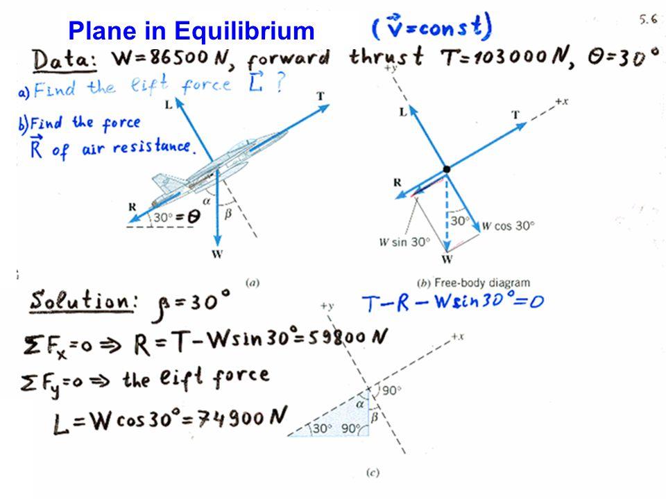Plane in Equilibrium