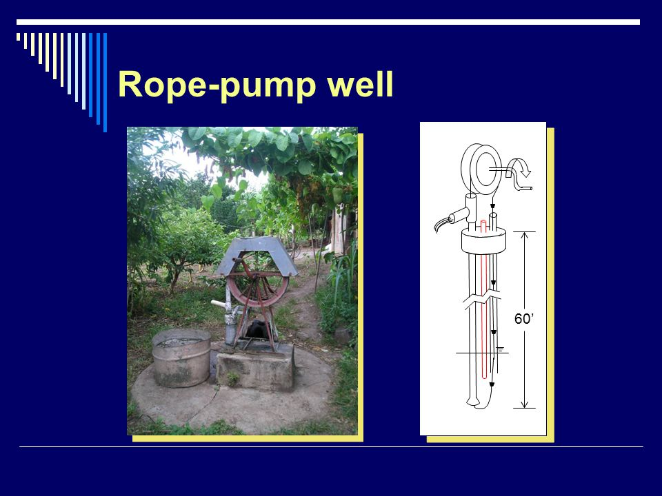 Spec.cap values calculated from manual tests: equilibrium approx recovery curve pump curve Spec.