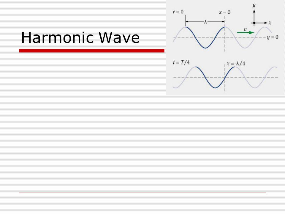 Harmonic Wave
