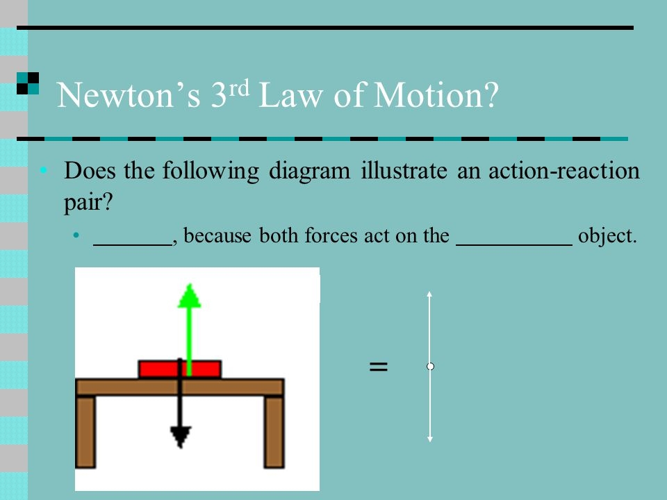 Newton's 3 rd Law of Motion? = Does the following diagram illustrate an action-reaction pair?, because both forces act on the object.