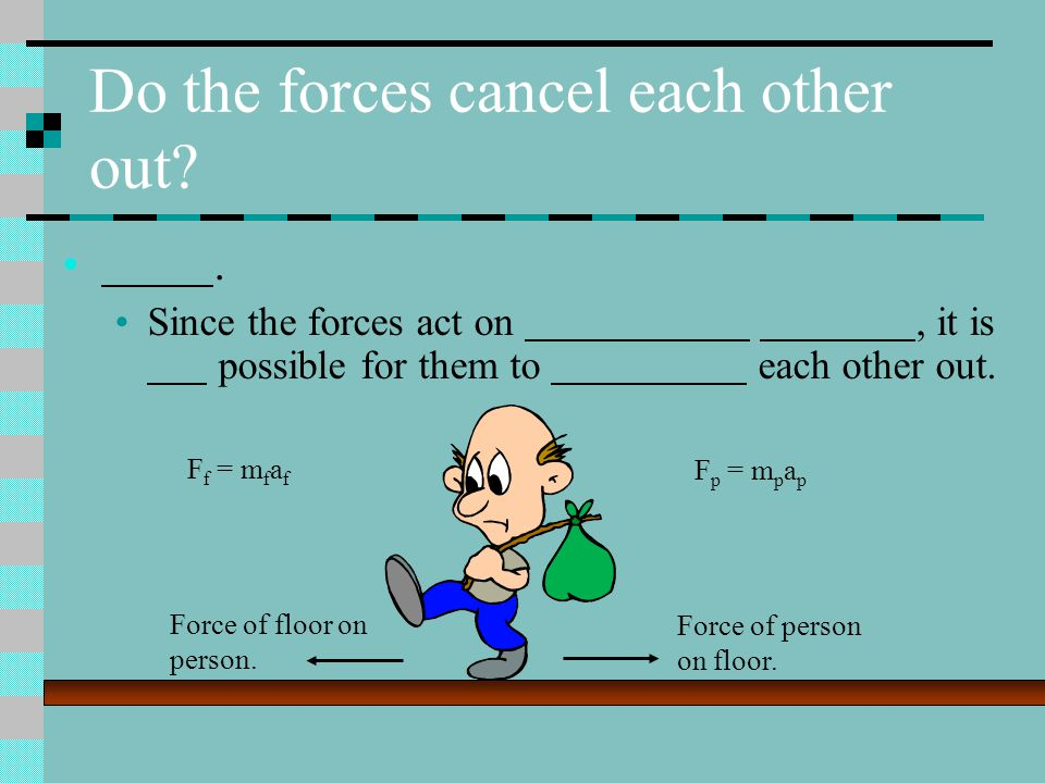 Do the forces cancel each other out?. Since the forces act on, it is possible for them to each other out. Force of person on floor. Force of floor on