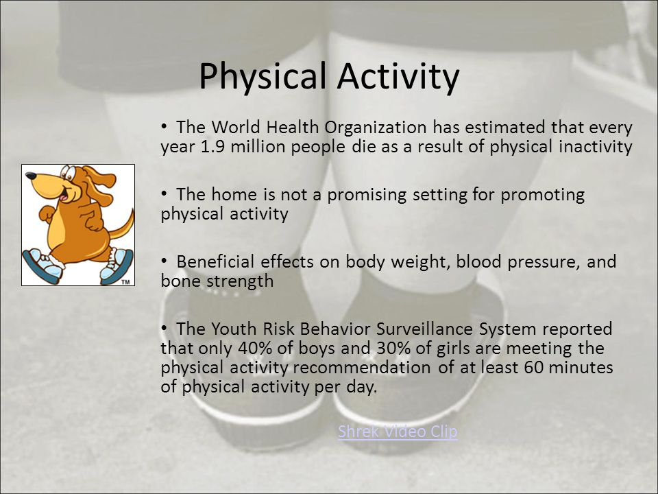 Physical Activity The World Health Organization has estimated that every year 1.9 million people die as a result of physical inactivity The home is not a promising setting for promoting physical activity Beneficial effects on body weight, blood pressure, and bone strength The Youth Risk Behavior Surveillance System reported that only 40% of boys and 30% of girls are meeting the physical activity recommendation of at least 60 minutes of physical activity per day.