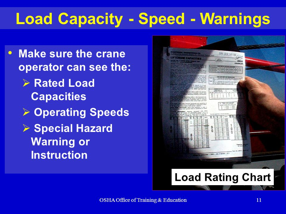OSHA Office of Training & Education11 Load Capacity - Speed - Warnings Make sure the crane operator can see the:  Rated Load Capacities  Operating S