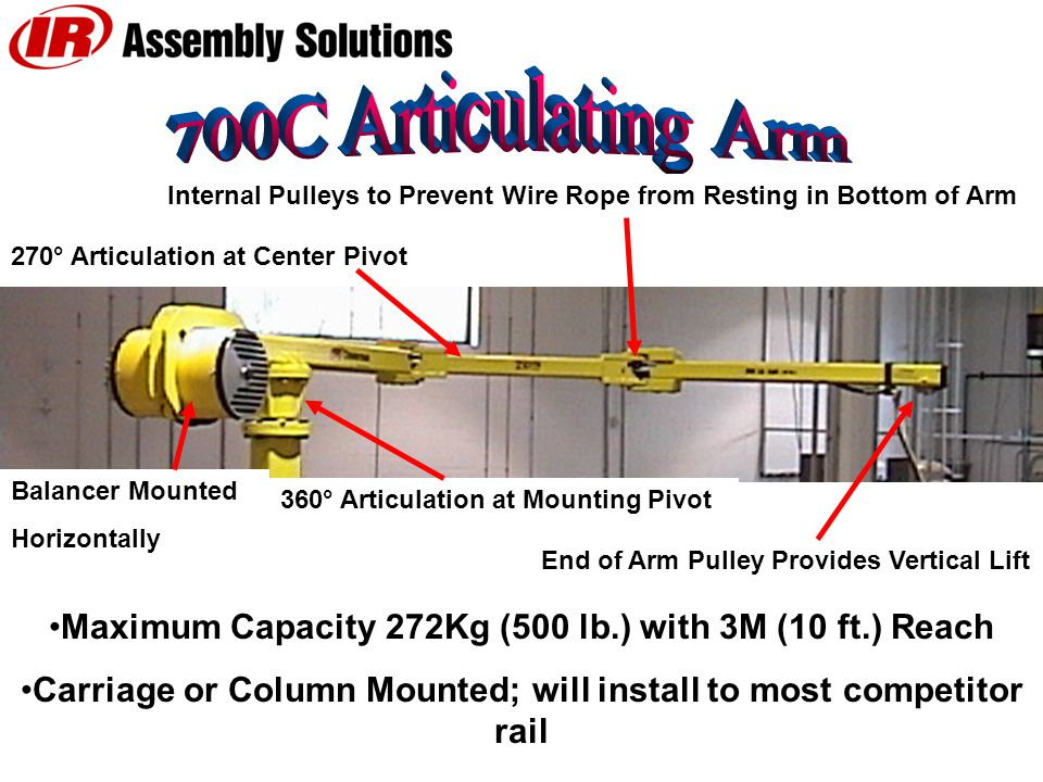 Maximum Capacity 272Kg (500 lb.) with 3M (10 ft.) Reach Carriage or Column Mounted; will install to most competitor rail Balancer Mounted Horizontally 270° Articulation at Center Pivot 360° Articulation at Mounting Pivot Internal Pulleys to Prevent Wire Rope from Resting in Bottom of Arm End of Arm Pulley Provides Vertical Lift