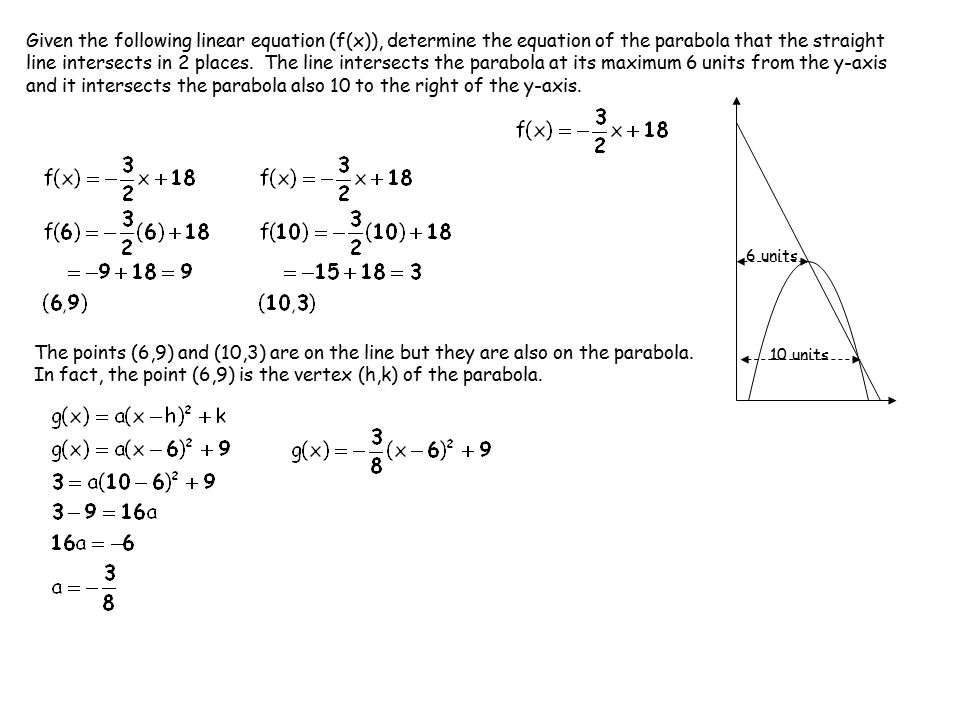 Given the following linear equation (f(x)), determine the equation of the parabola that the straight line intersects in 2 places.