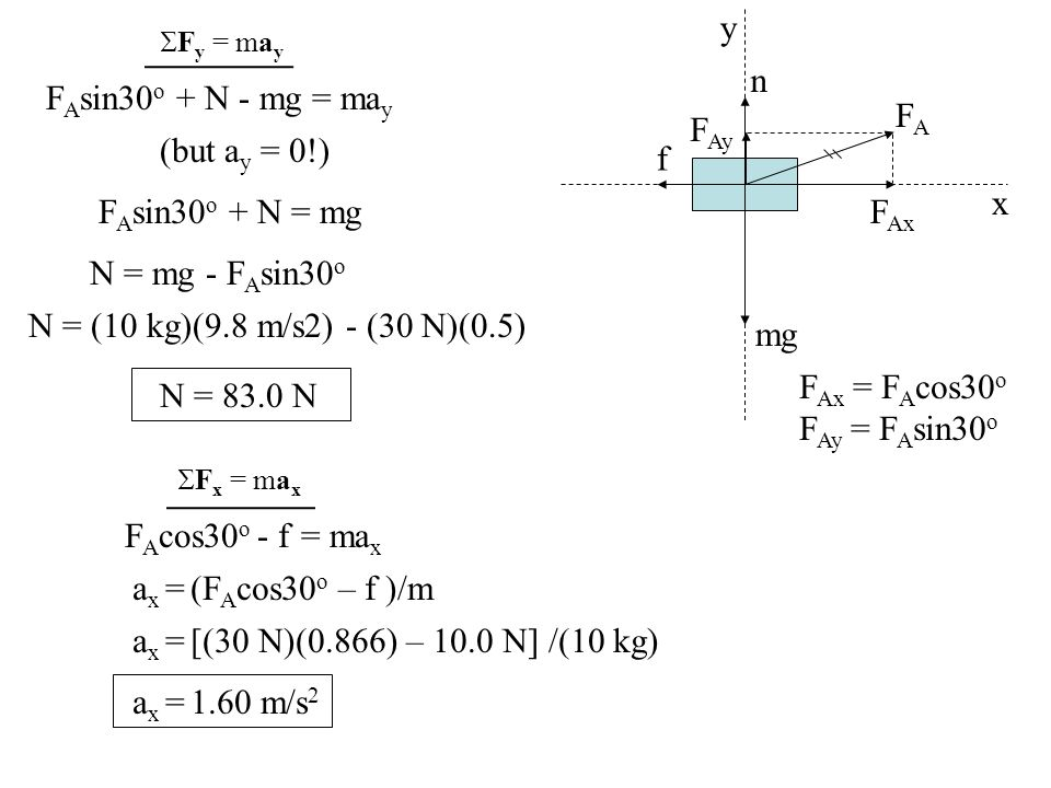 F Ay F Ax mg n FAFA x y F A cos30 o - f = ma x F A sin30 o + N - mg = ma y (but a y = 0!) F A sin30 o + N = mg F Ax = F A cos30 o F Ay = F A sin30 o a x = (F A cos30 o – f )/m a x = [(30 N)(0.866) – 10.0 N] /(10 kg) a x = 1.60 m/s 2 N = mg - F A sin30 o N = (10 kg)(9.8 m/s2) - (30 N)(0.5) N = 83.0 N  F y = ma y  F x = ma x f