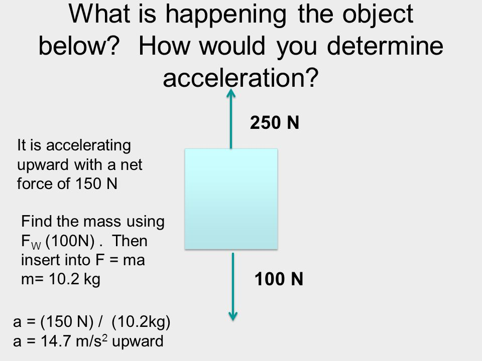 What is happening the object below? How would you determine acceleration? 250 N 100 N It is accelerating upward with a net force of 150 N Find the mas