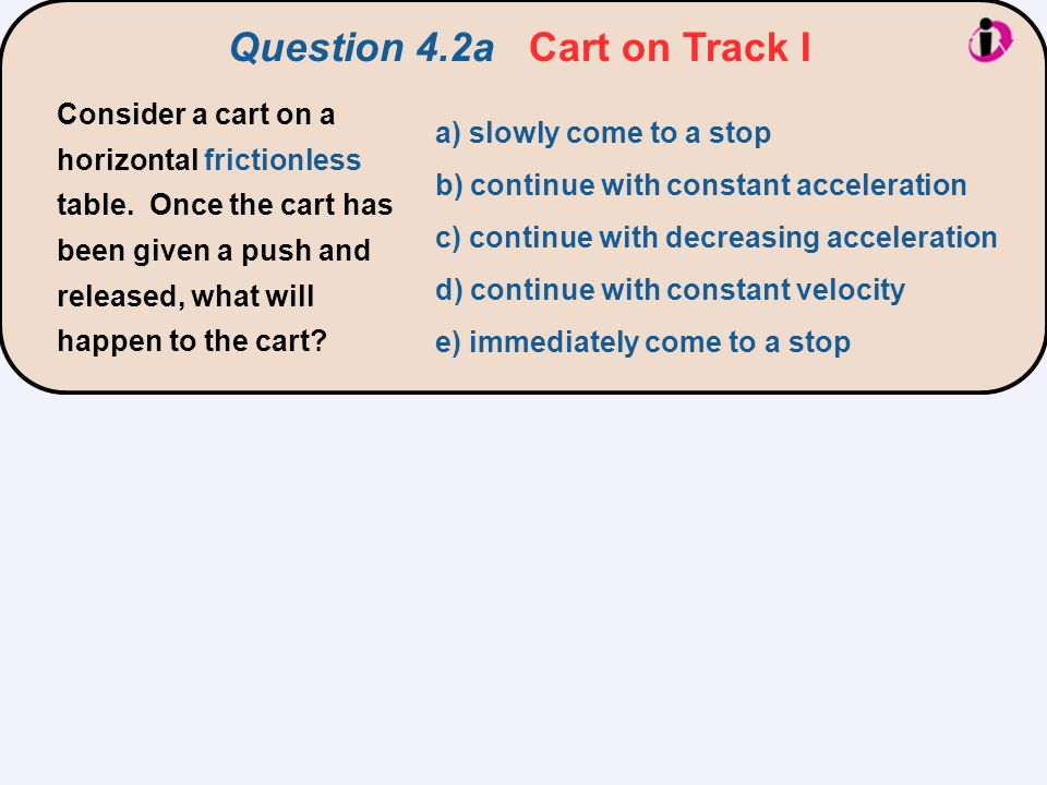 Question 4.2a Cart on Track I a) slowly come to a stop b) continue with constant acceleration c) continue with decreasing acceleration d) continue wit