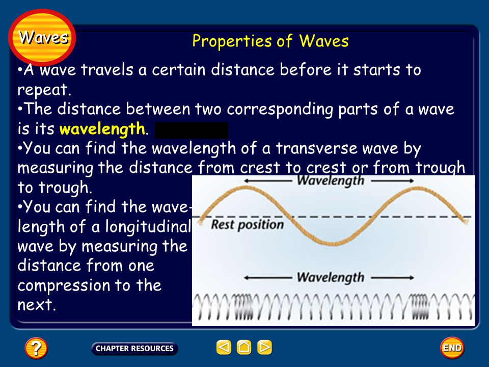 Waves Properties of Waves A wave travels a certain distance before it starts to repeat. The distance between two corresponding parts of a wave is its