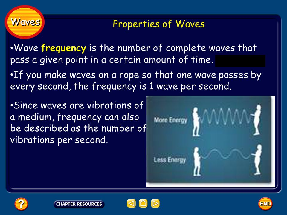 Waves Properties of Waves Wave frequency is the number of complete waves that pass a given point in a certain amount of time.
