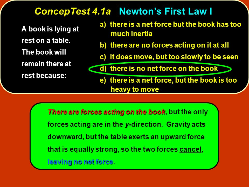 There are forces acting on the book leaving no net force There are forces acting on the book, but the only forces acting are in the y-direction.