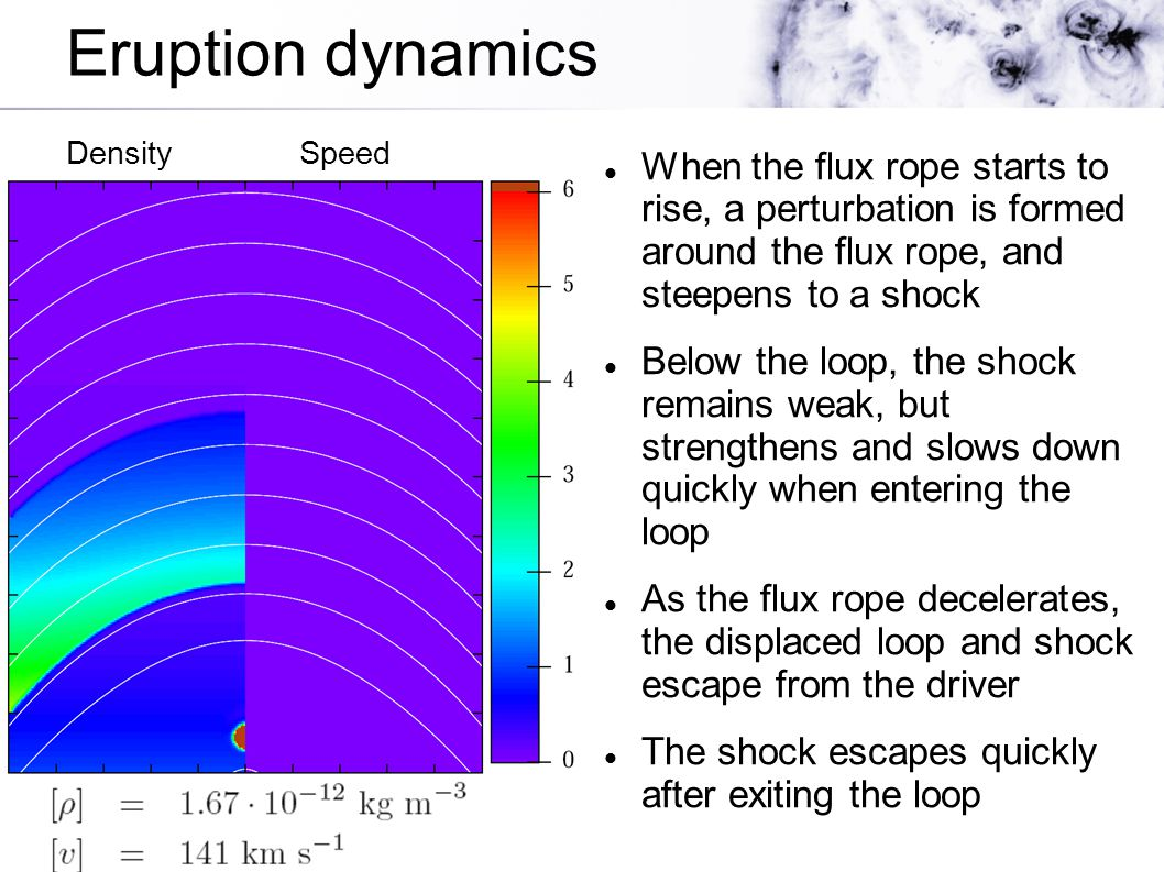 Eruption dynamics When the flux rope starts to rise, a perturbation is formed around the flux rope, and steepens to a shock Below the loop, the shock