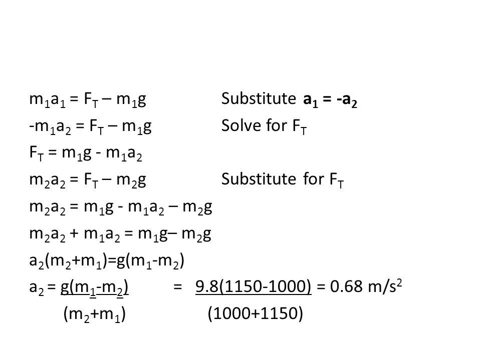 m 1 a 1 = F T – m 1 gSubstitute a 1 = -a 2 -m 1 a 2 = F T – m 1 gSolve for F T F T = m 1 g - m 1 a 2 m 2 a 2 = F T – m 2 gSubstitute for F T m 2 a 2 = m 1 g - m 1 a 2 – m 2 g m 2 a 2 + m 1 a 2 = m 1 g– m 2 g a 2 (m 2 +m 1 )=g(m 1 -m 2 ) a 2 = g(m 1 -m 2 )= 9.8(1150-1000) = 0.68 m/s 2 (m 2 +m 1 ) (1000+1150)