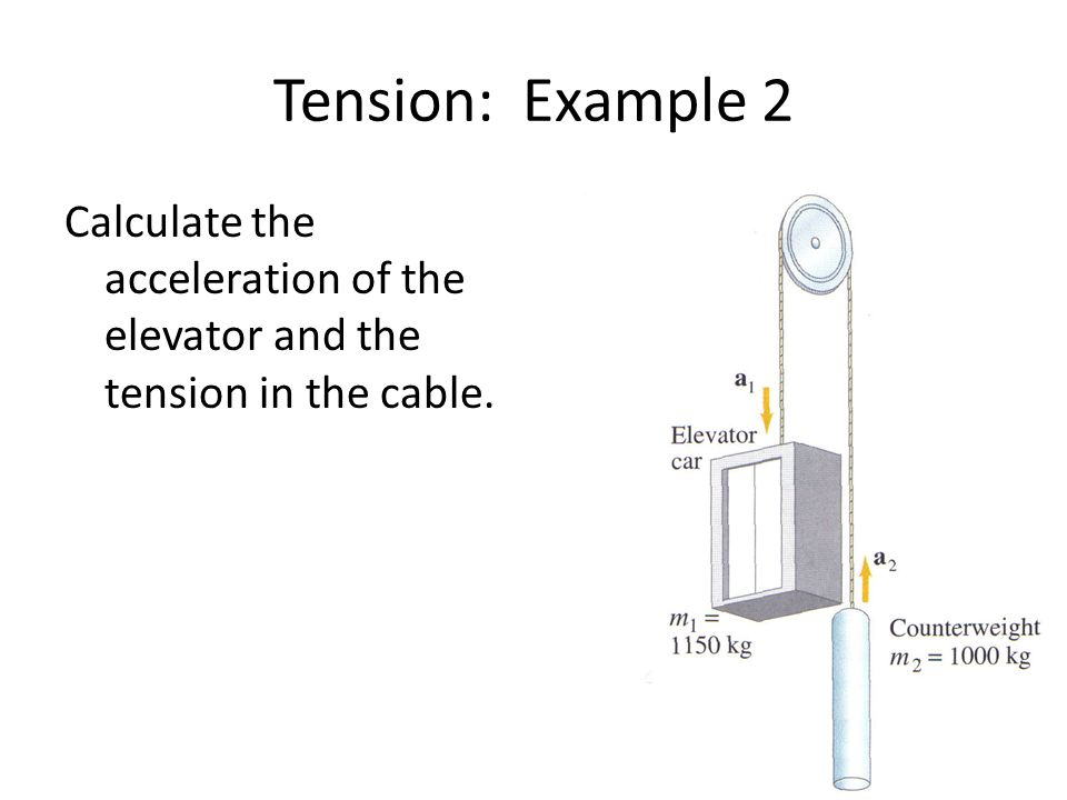 Tension: Example 2 Calculate the acceleration of the elevator and the tension in the cable.