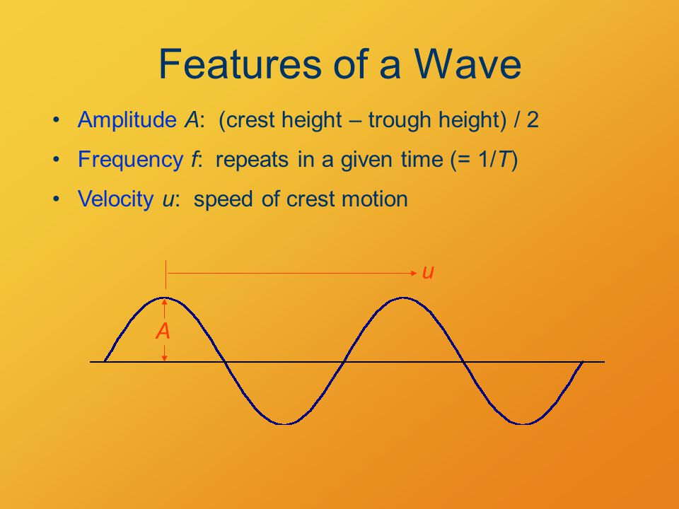 Features of a Wave Amplitude A: (crest height – trough height) / 2 A u Frequency f: repeats in a given time (= 1/T) Velocity u: speed of crest motion