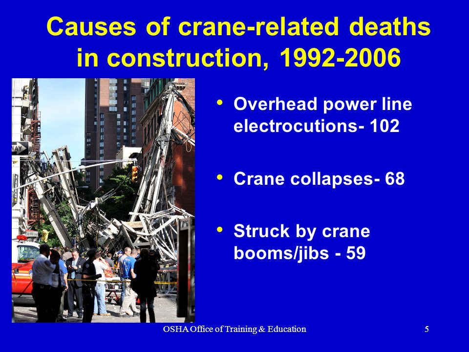 OSHA Office of Training & Education6 Causes of crane-related deaths in construction, 1992-2006 Struck by crane loads – 24 Caught in/between – 21 Struck by cranes – 18 Other causes - 31