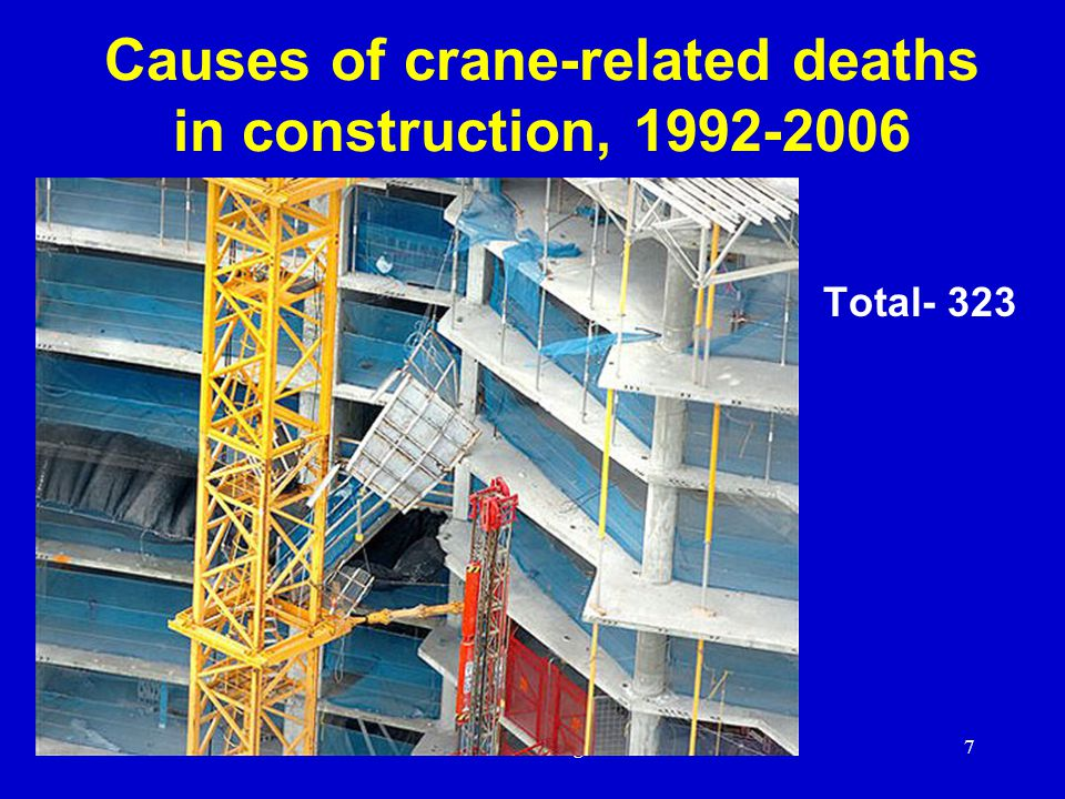 OSHA Office of Training & Education7 Causes of crane-related deaths in construction, 1992-2006 Total- 323