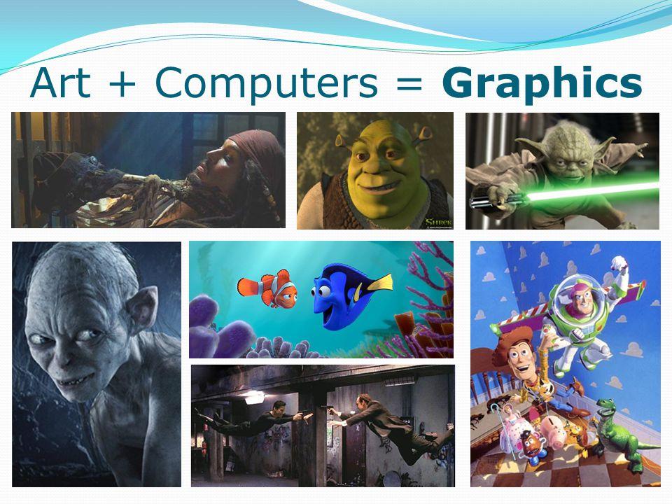 Art + Computers = Graphics