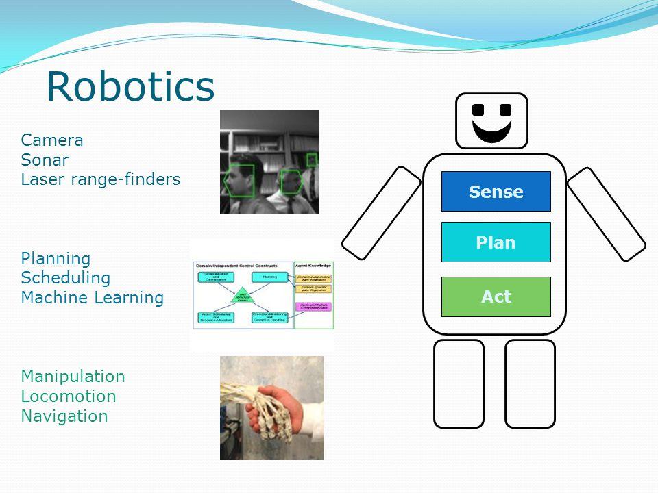 Plan Act Sense Camera Sonar Laser range-finders Planning Scheduling Machine Learning Manipulation Locomotion Navigation Robotics