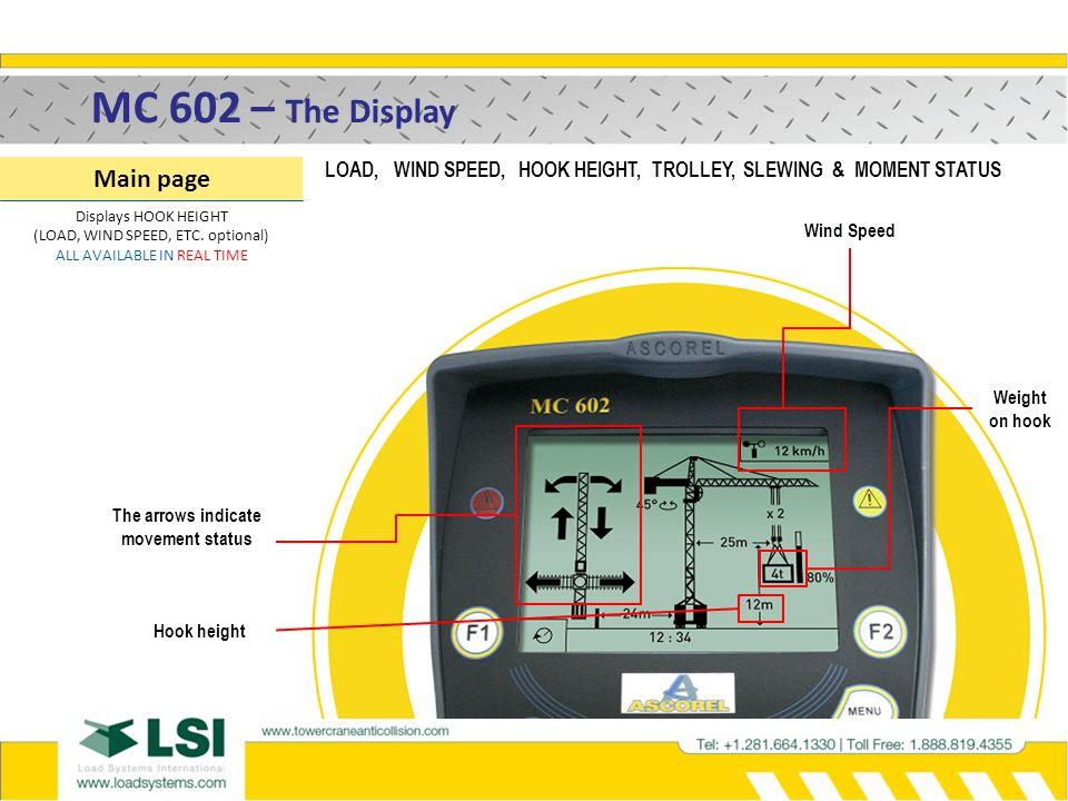 MC 602 – The positive safety 2- External fault. TC1TC2 STOP