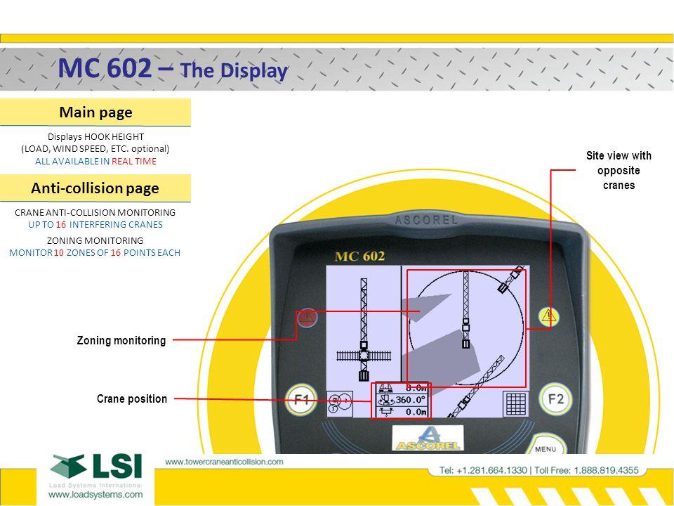 MC 602 – The positive safety 3- Crane set to weathervane (on lower crane only). TC1TC2 STOP