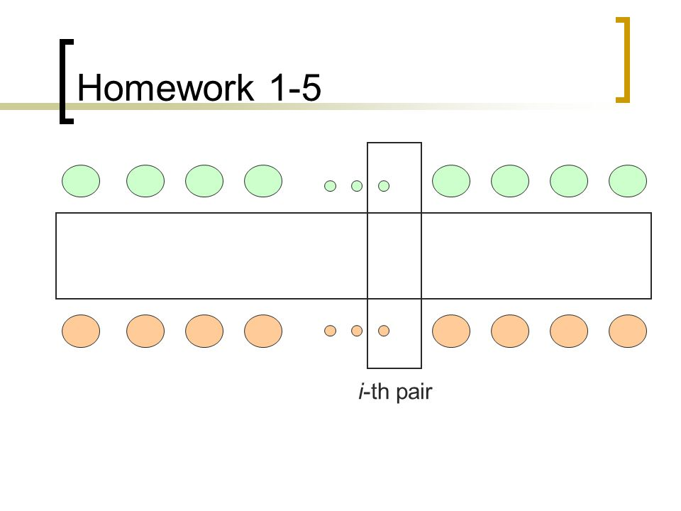 Homework 1-5 i-th pair