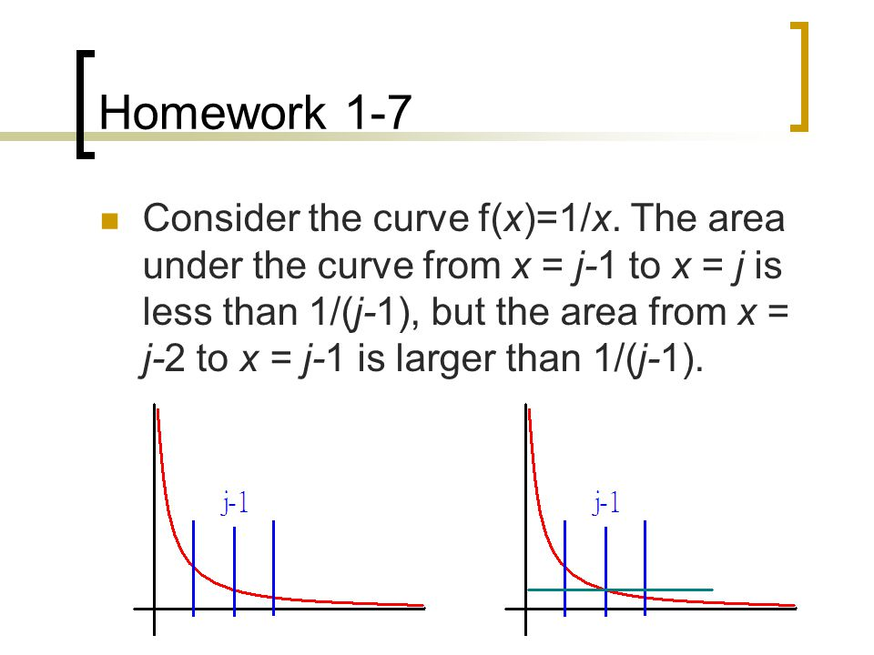 Homework 1-7 Consider the curve f(x)=1/x.