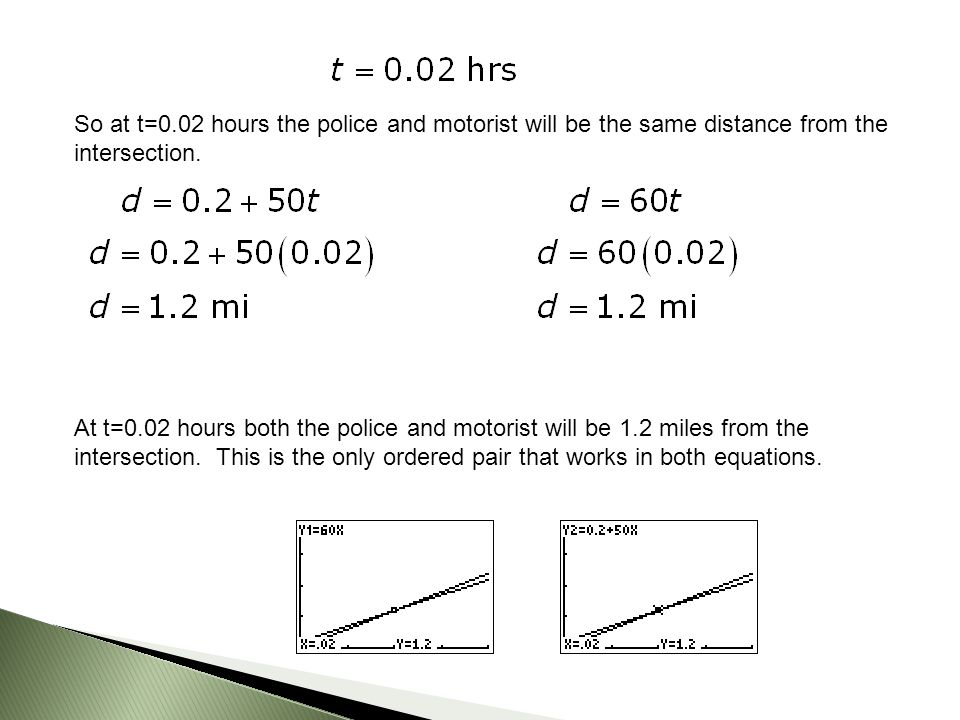 So at t=0.02 hours the police and motorist will be the same distance from the intersection.