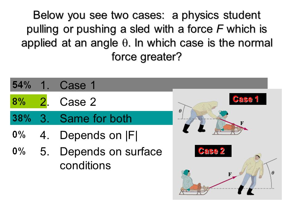 Below you see two cases: a physics student pulling or pushing a sled with a force F which is applied at an angle .