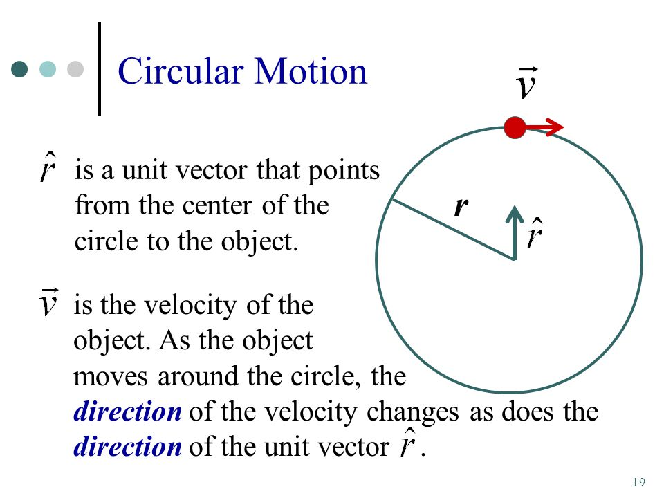 19 Circular Motion is a unit vector that points from the center of the circle to the object.