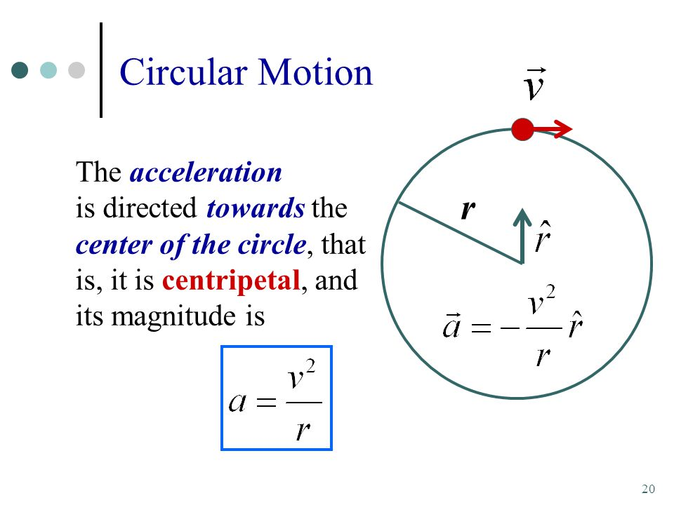 20 Circular Motion The acceleration is directed towards the center of the circle, that is, it is centripetal, and its magnitude is r